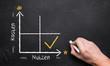 Leinwanddruck Bild - Kosten-Nutzen-Analyse