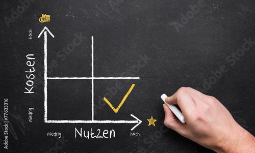 Leinwanddruck Bild Kosten-Nutzen-Analyse
