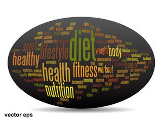 Conceptual health word cloud