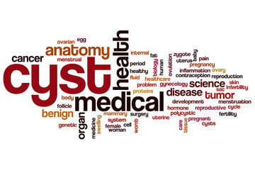 Cyst word cloud