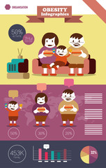 Obesity Family infographic. flat design illustration vector