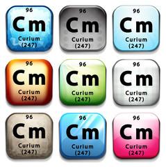 The chemical element Curium