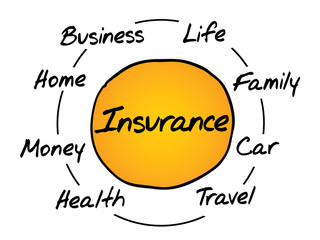 Insurance process cycle, business concept