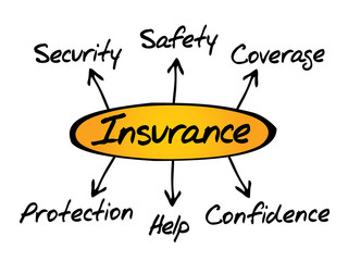 Insurance flow chart directions, business concept