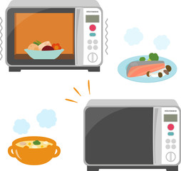 電子レンジと料理