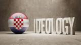 Croatia. Ideology  Concept. poster