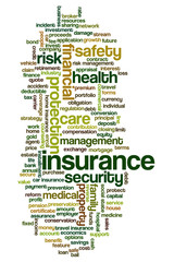 Tag cloud related to insurance, property, financials, security