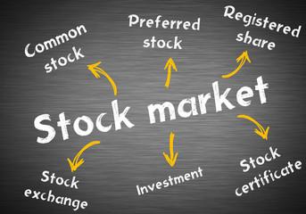 Stock market blackboard concept