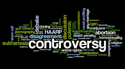 Words related to controversy and controversial issues