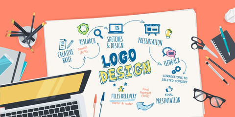 Flat design illustration concept for logo design process