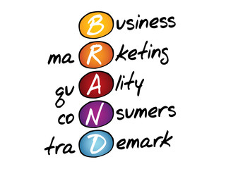 BRAND, business marketing concept acronym
