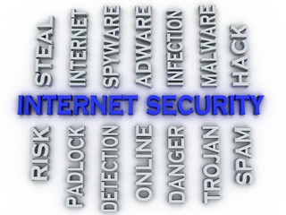 3d image Internet Security issues concept word cloud background