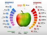 Vitamins and minerals of apple. Apple nutrients infographics