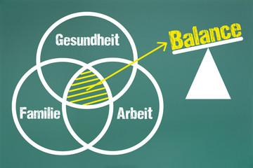 Balance - Gesundheit,Familie,Arbeit