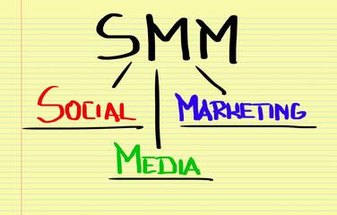SMM Concept