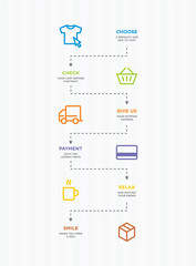 Online Store Process Light