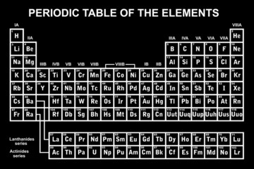 Periodic table of the elements with black in background