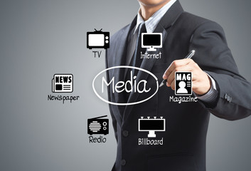 Business man drawing media Icons diagram