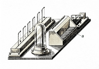 Schilling's telegraph, 1829