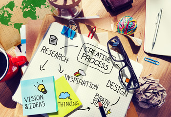 Creative Process Thinking Inspiration Design Research Concept