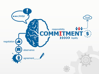 Commitment concept for efficiency, creativity, intelligence.