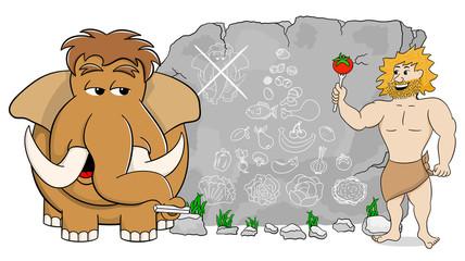 Mammut erklärt Paleo Diät mit einer Ernährungspyramide
