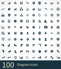 100 diagram icons set