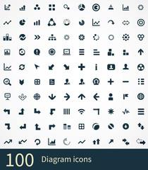 100 diagram icons set