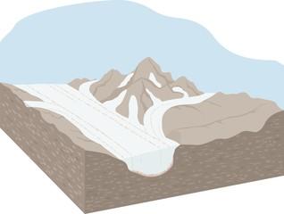 glacier 3D diagram