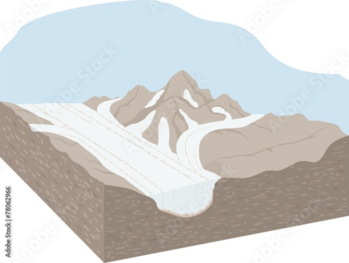 glacier 3D diagram