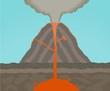 Volcano dynamics - 78070770