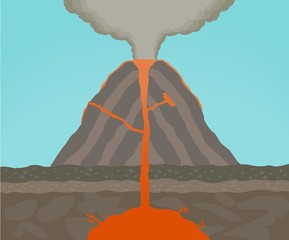 Volcano dynamics