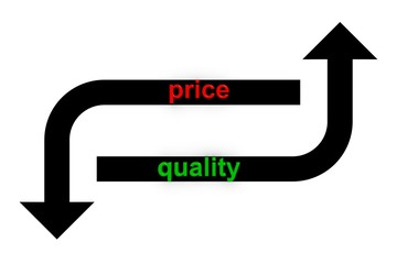 improved quality reduced cost
