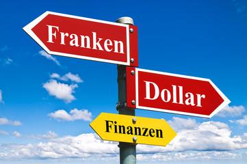 Franken / Dollar
