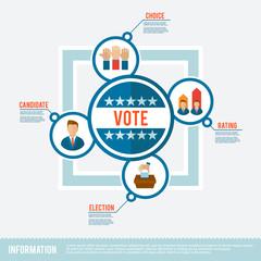 Election Flat Concept