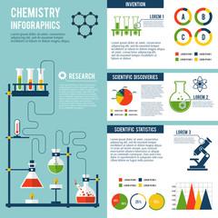 Chemistry infographics set