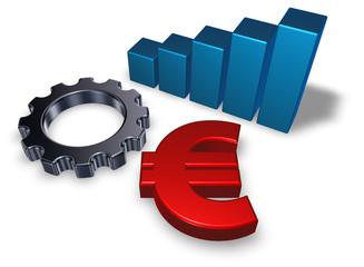 euro symbol und zahnrad