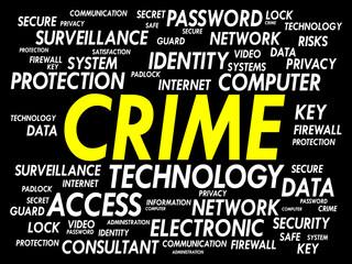 CRIME word cloud, security concept