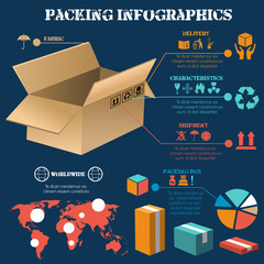 Packing infographics poster
