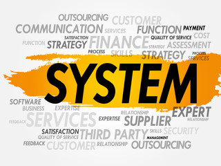 Word cloud of SYSTEM related items, presentation background