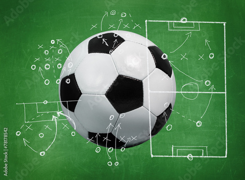 canvas print picture Football play strategy drawn out on a green chalk board