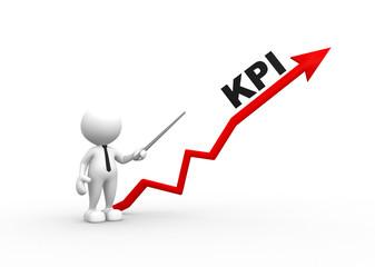 KPI ( Key performance indicator)