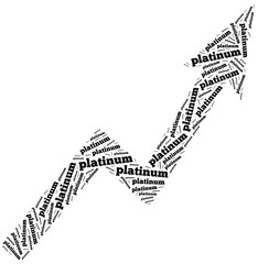 Platinum commodity price growth. Word cloud illustration.