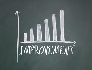 improvement chart on blackboard