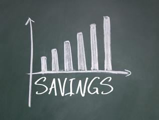 savings chart on blackboard