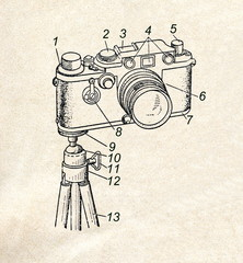 Vintage camera with curtain shutter