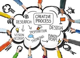 Creative Process Design Thinking Inspiration Ideas Concept