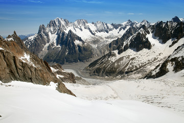 The panpramoc view of The Mer de Glace