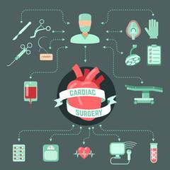 Surgery Design Concept