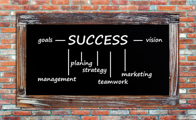 Words on vintage chalkboard background, success in business conc